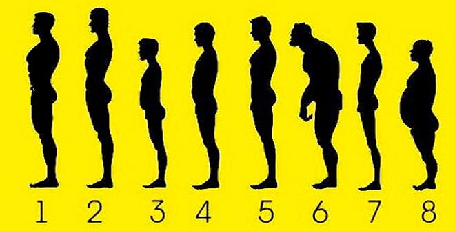 Тест с мъже