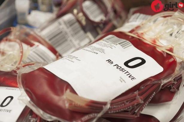 нулева кръвна група