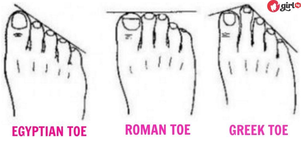 формата на стъпалото