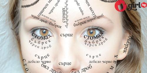 как да разпознаем по лицето